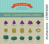 vector infographic   basic 3... | Shutterstock .eps vector #119893060