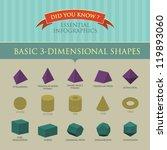 vector infographic   basic 3... | Shutterstock .eps vector #119893060