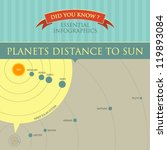 vector infographic   planets... | Shutterstock .eps vector #119893084