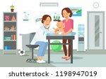 Examination By Pediatrician....