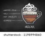vector chalk drawn sketch of... | Shutterstock .eps vector #1198994860