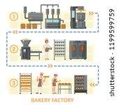 bakery factory concept vector...   Shutterstock .eps vector #1199599759