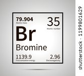 bromine chemical element with... | Shutterstock .eps vector #1199801629