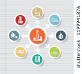 gas industrial icon info... | Shutterstock .eps vector #1199941876