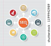 search engine optimisation icon ... | Shutterstock .eps vector #1199942989