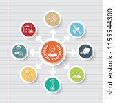 education and science icon info ... | Shutterstock .eps vector #1199944300