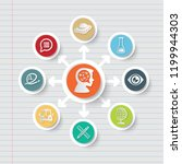 education and science icon info ... | Shutterstock .eps vector #1199944303