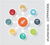 education and science icon info ... | Shutterstock .eps vector #1199944306