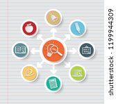 education and science icon info ... | Shutterstock .eps vector #1199944309