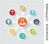 medical and health care icon... | Shutterstock .eps vector #1199944666