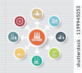 industrial and energy icon info ... | Shutterstock .eps vector #1199945053