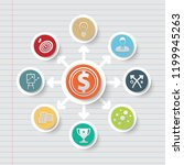 business and strategy icon info ... | Shutterstock .eps vector #1199945263