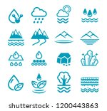 mineral water icon. groundwater ... | Shutterstock .eps vector #1200443863