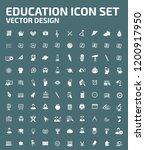 education vector icon set | Shutterstock .eps vector #1200917950