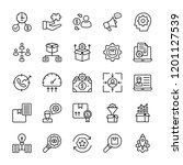 project management outline... | Shutterstock .eps vector #1201127539