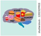 brain display tasty unhealthy... | Shutterstock .eps vector #1202329903