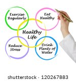 diagram of healthy life | Shutterstock . vector #120267883