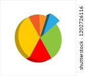 pie chart icon design set... | Shutterstock .eps vector #1202726116
