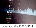 double exposure image of charts ... | Shutterstock . vector #1203265819