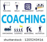 vector illustration. business... | Shutterstock .eps vector #1205243416