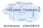 Firearms Training Word Cloud.