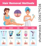 depilation methods poster with... | Shutterstock .eps vector #1206179236