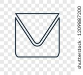 envelope concept vector linear...