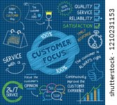 customer focus vector sketch... | Shutterstock .eps vector #1210231153