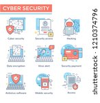cyber security concept icons ... | Shutterstock .eps vector #1210374796