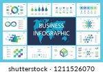 inforgraphic slide templates... | Shutterstock .eps vector #1211526070