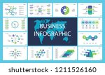 business inforgraphic slide... | Shutterstock .eps vector #1211526160