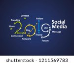 social media 2019 word cloud... | Shutterstock .eps vector #1211569783