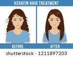 hair care. before and after... | Shutterstock .eps vector #1211897203