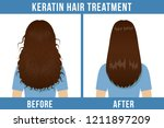 hair care. before and after... | Shutterstock .eps vector #1211897209