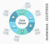 infographic for core values... | Shutterstock .eps vector #1211976523