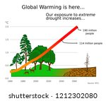 global warming  climate change... | Shutterstock .eps vector #1212302080