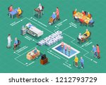 nursing home isometric... | Shutterstock .eps vector #1212793729