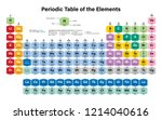 periodic table of the elements... | Shutterstock .eps vector #1214040616