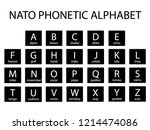 Nato Army Phonetic Alphabet