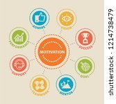 motivation. concept with icons... | Shutterstock .eps vector #1214738479