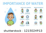 importance of water... | Shutterstock .eps vector #1215024913