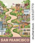 San Francisco Vector Poster....