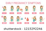 first symptoms of pregnancy.... | Shutterstock .eps vector #1215292246