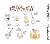 recipe for pancakes.  color... | Shutterstock .eps vector #1216669609