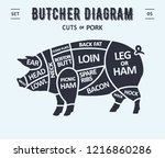 cut of meat set. poster butcher ... | Shutterstock .eps vector #1216860286