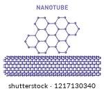 nanoscience  nanotechnology... | Shutterstock .eps vector #1217130340