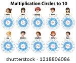 math multiplication circles to... | Shutterstock .eps vector #1218806086