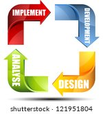 Software process cycle - stock photo