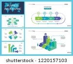 creative business infographic... | Shutterstock .eps vector #1220157103