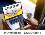 Content Marketing Data Blogging ...